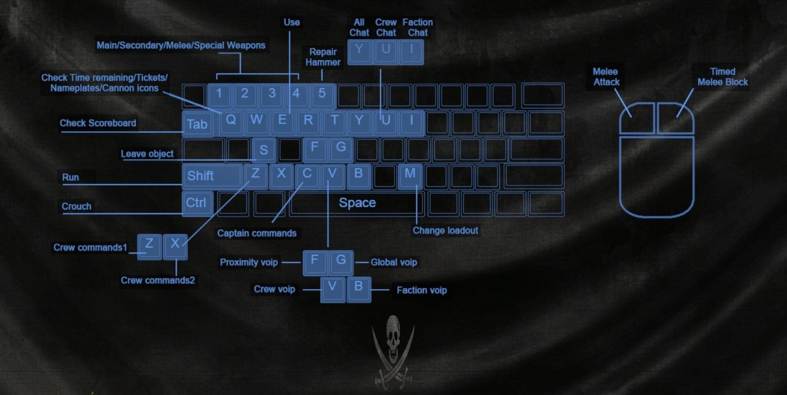 blackwake pc controls  u0026 key bindings guide   mgw  game