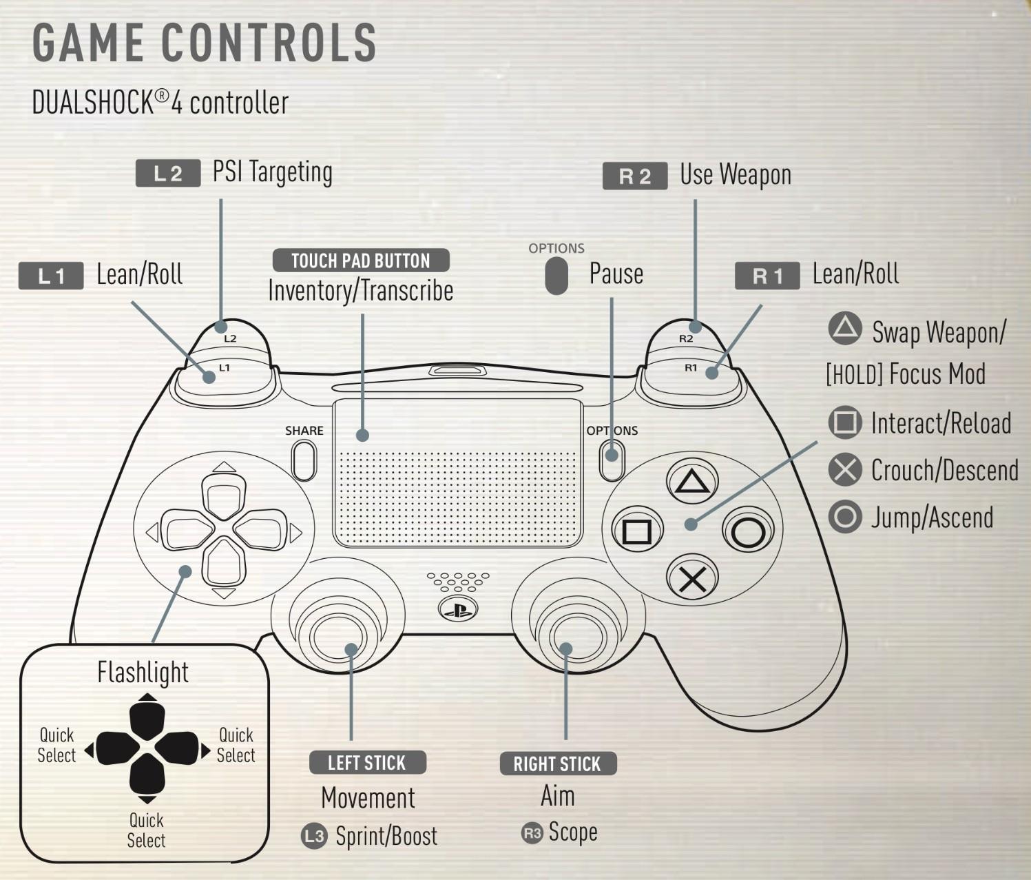 <b>Prey</b> PS4 Controls : MGW: Game <b>Cheats</b>, <b>Cheat Codes</b>, Guides