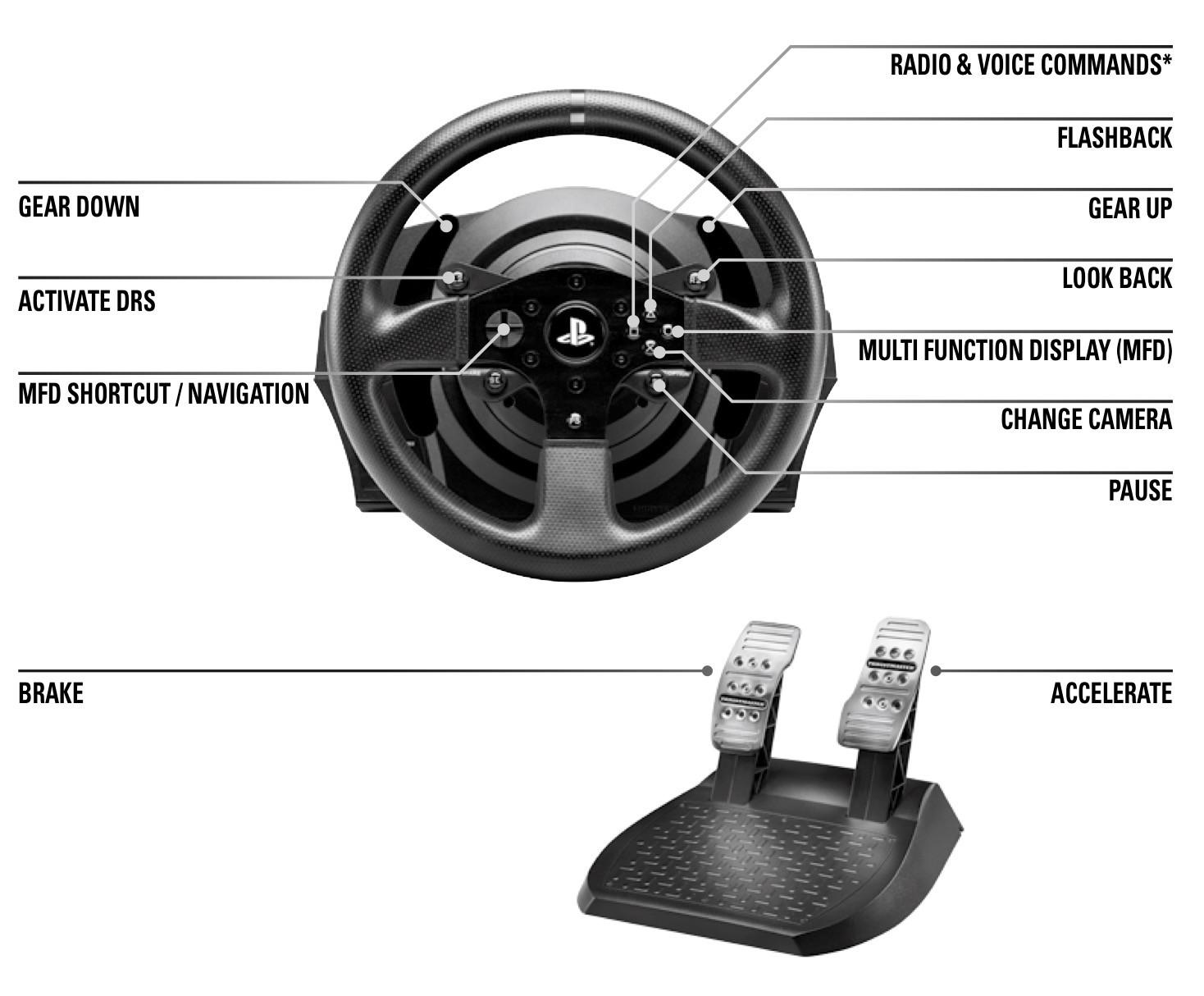 64e84b70d7e F1™ 2017 Racing Wheel : MGW: Game Cheats, Cheat Codes, Guides