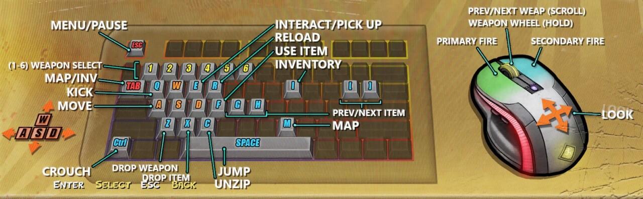 Postal 4 No Regerts Pc Controls Mgw Video Game Cheats Cheat